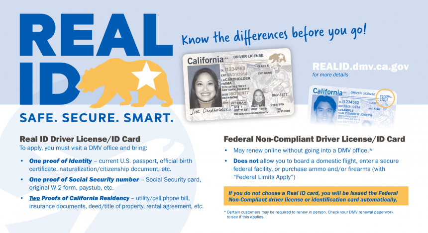California Real ID is Real